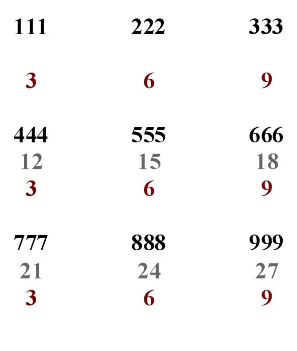 3-6-9-fractal